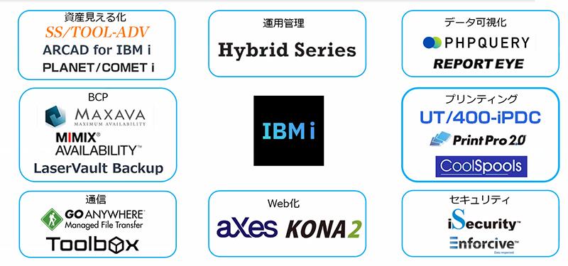 「イグアス 総合クラウドサービス for IBM i」