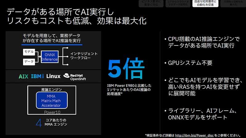 図表4 Power E1080のAI関連機能の拡張 資料:IBM